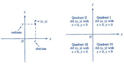 cartesian-coordinates