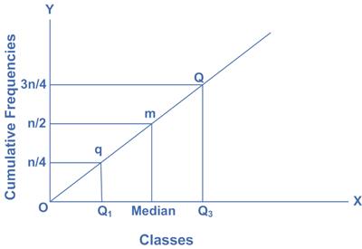 graphic-location-median