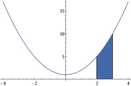 area-bounded-curve-2-3