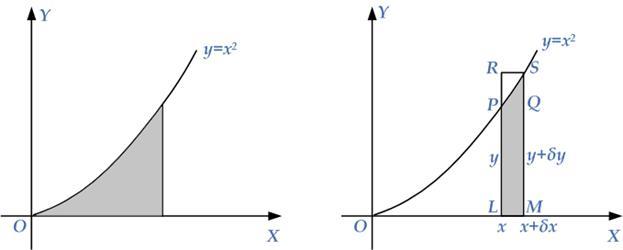 area-under-curve-1