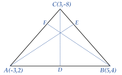 equation-altitudes-triangle