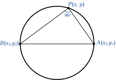 equation-circle-diameter