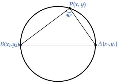 equation-circle-diameter