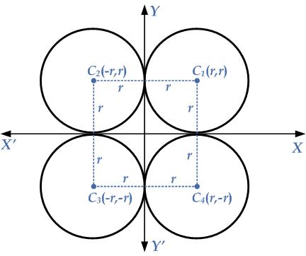 equation-cirlce-touches-axes