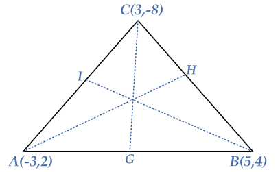 Equation Of The Medians Of A Triangle Emathzone