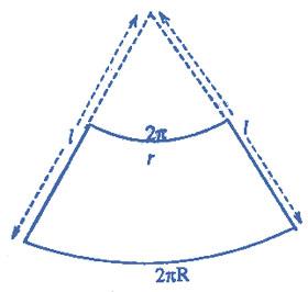 frustum-cone-03
