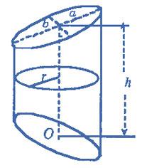 frustum-cylinder