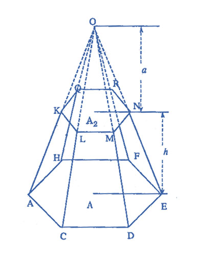 frustum-pyramid