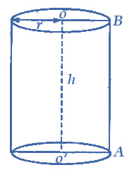 right-circular-cylinder