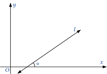 slope-of-line