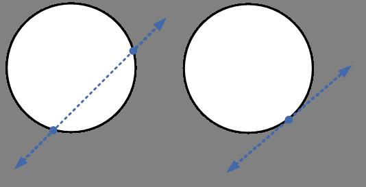 tangent-circle