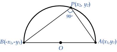 angle-semi-circle