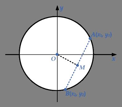 circle-bisect-chord