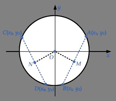 congruent-chord-circle