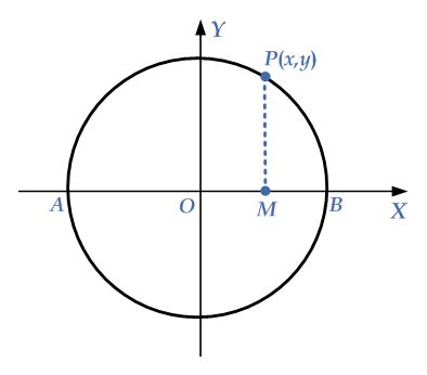 diameter-mean-proportional
