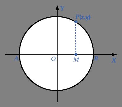 diameter-mean-proportional