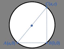 hypotenuse-circumcentre-right-triangle