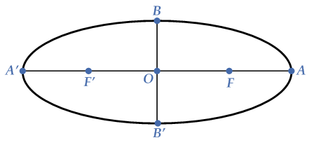 intro-ellipse