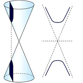 intro-hyperbola-01