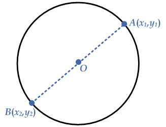 length-of-diameter-circle