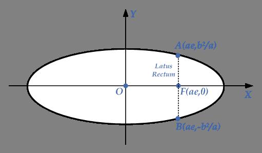 length-of-lr-ellipse