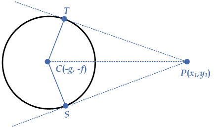 length-tangent-to-circle
