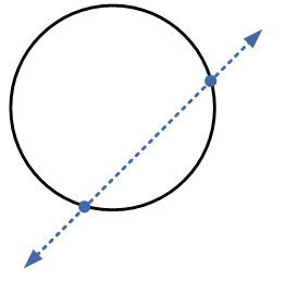 line-intersecting-circle-two-points