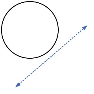 no-intersection-line-circle