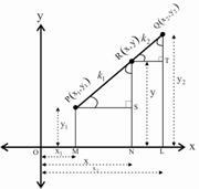ratio-formula